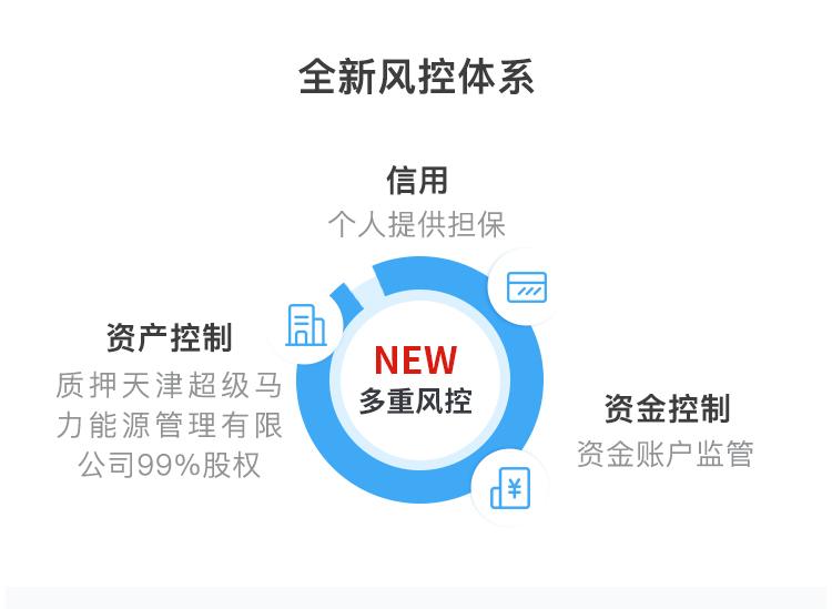 全新风控体系.jpg